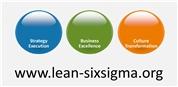 Lean-SixSigma.org Strategy Execution ETC e.U. -  Lean-SixSigma.org