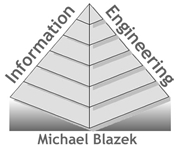 Michael Blazek - Information Engineering
